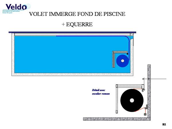 Cdpiscines for Volet piscine immerge fond de bassin